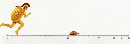 achille-tartaruga